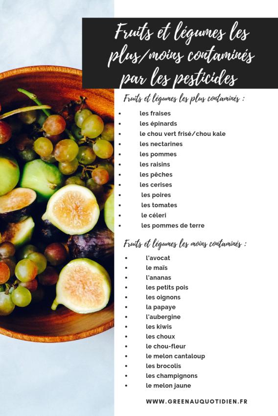 fruits et legumes pesticide