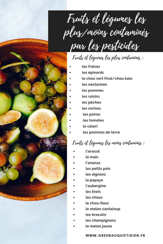 fruits et legumes pesticide